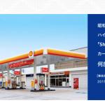 【AMEX】昭和シェル キャッシュバックキャンペーン
